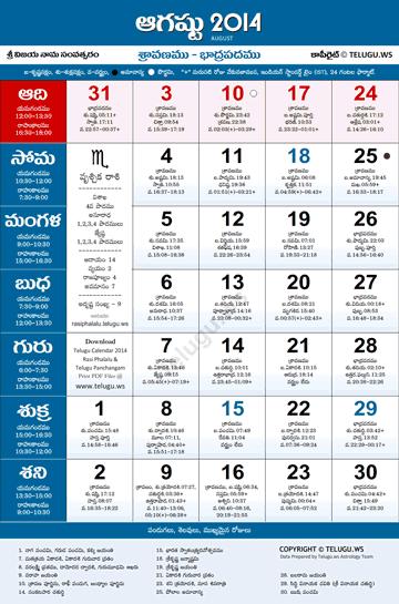 Telugu Calendar 2014 PDF | Telugu Panchangam 2014 | Telugu Rasi ...
