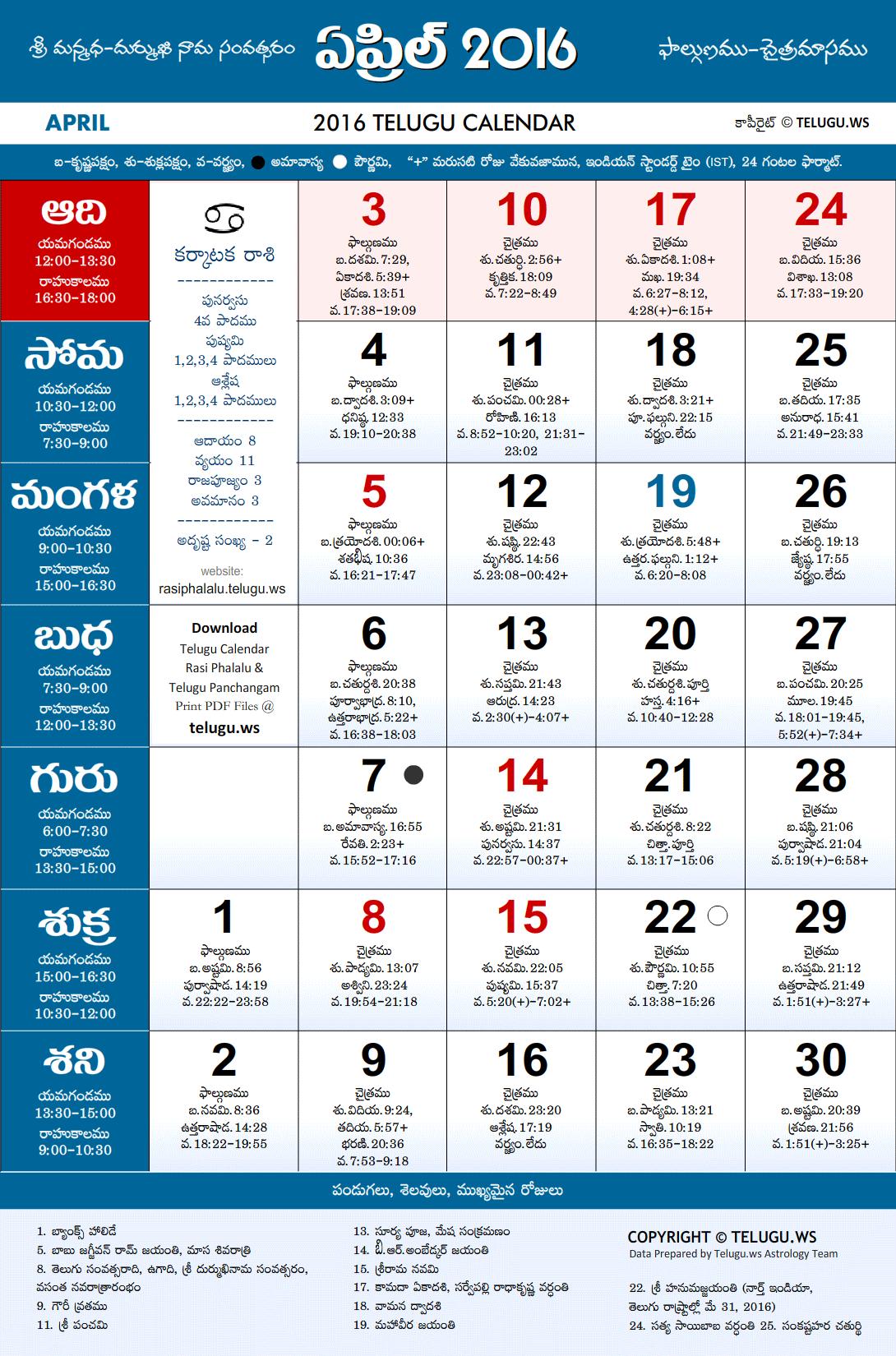 Telugu Calendar 2016 April Festivals, Holidays & Important Dates List